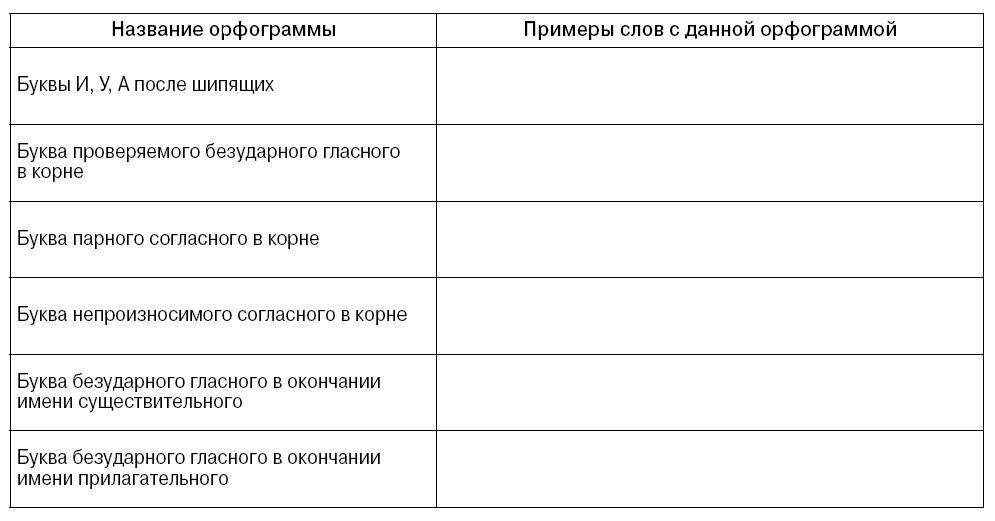 http://nachalka.ucoz.ru/Risynki/ris33.JPG