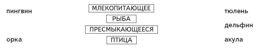http://nachalka.ucoz.ru/Risynki/ris32.JPG