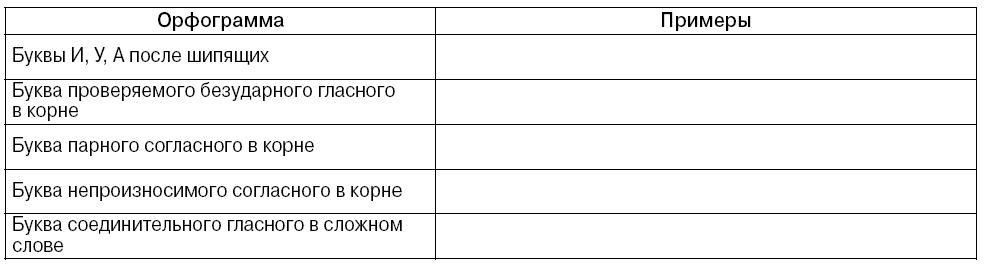 http://nachalka.ucoz.ru/Risynki/ris31.JPG