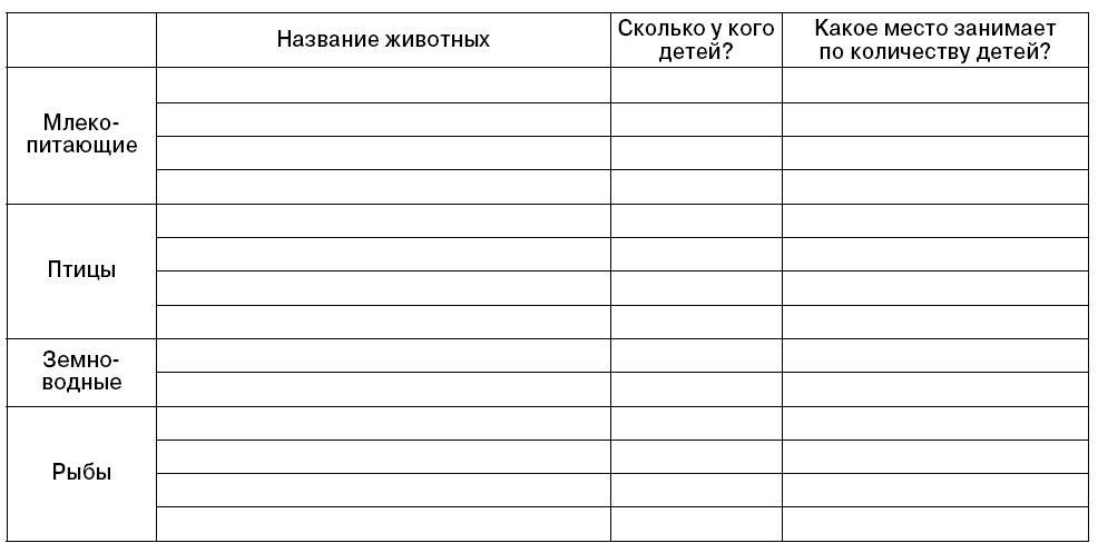 http://nachalka.ucoz.ru/Risynki/ris29.JPG