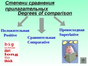 Степени сравнения прилагательных Положительная Positive Сравнительная Compara