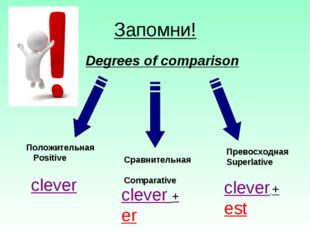 Запомни! Degrees of comparison Положительная Positive Сравнительная Comparati