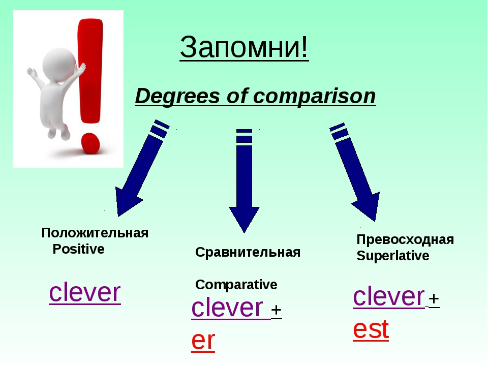 Запомни! Degrees of comparison Положительная Positive Сравнительная Comparati...