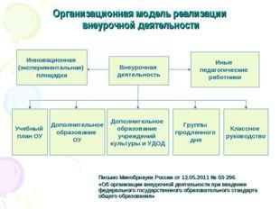 Организационная модель реализации внеурочной деятельности Письмо Минобрнауки