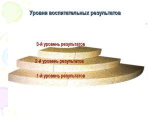 Уровни воспитательных результатов 3-й уровень результатов 1-й уровень результ