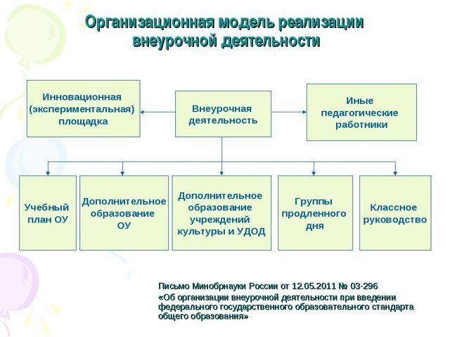 Организационная модель реализации внеурочной деятельности Письмо Минобрнауки...