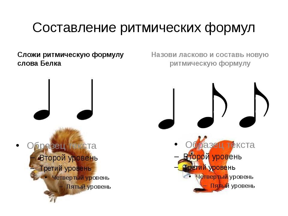 Составление ритмических формул Сложи ритмическую формулу слова Белка Назови л...