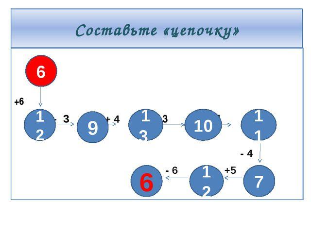 Составьте «цепочку» +6 - - 3 + 4 - 3 + 1 - 4 - - 6 +5 12 9 13 10 11 7 6 12 6