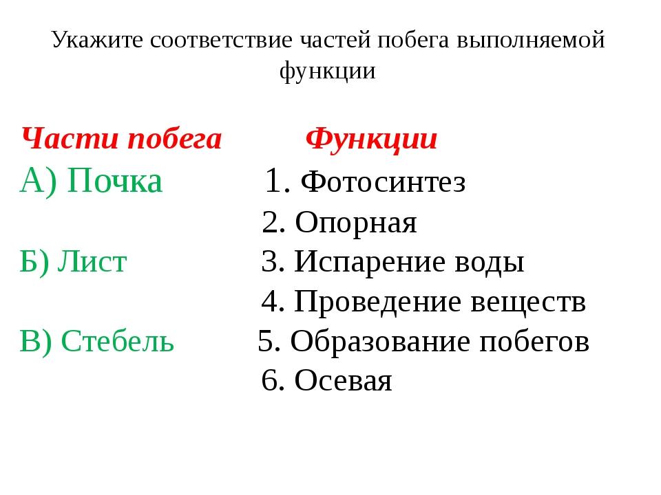 Части побега Функции А) Почка 1. Фотосинтез 2. Опорная Б) Лист 3. Испарение в...