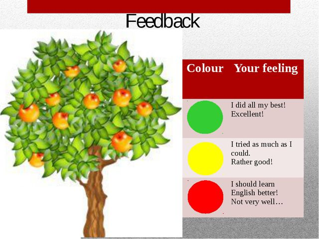 Feedback Colour Yourfeeling I did all my best! Excellent! Itried as much as...