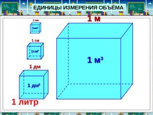 1 дм 1 см 1 мм 1 м 1 дм3 1 м3 1см3 1мм3 ЕДИНИЦЫ ИЗМЕРЕНИЯ ОБЪЁМА: 1 литр