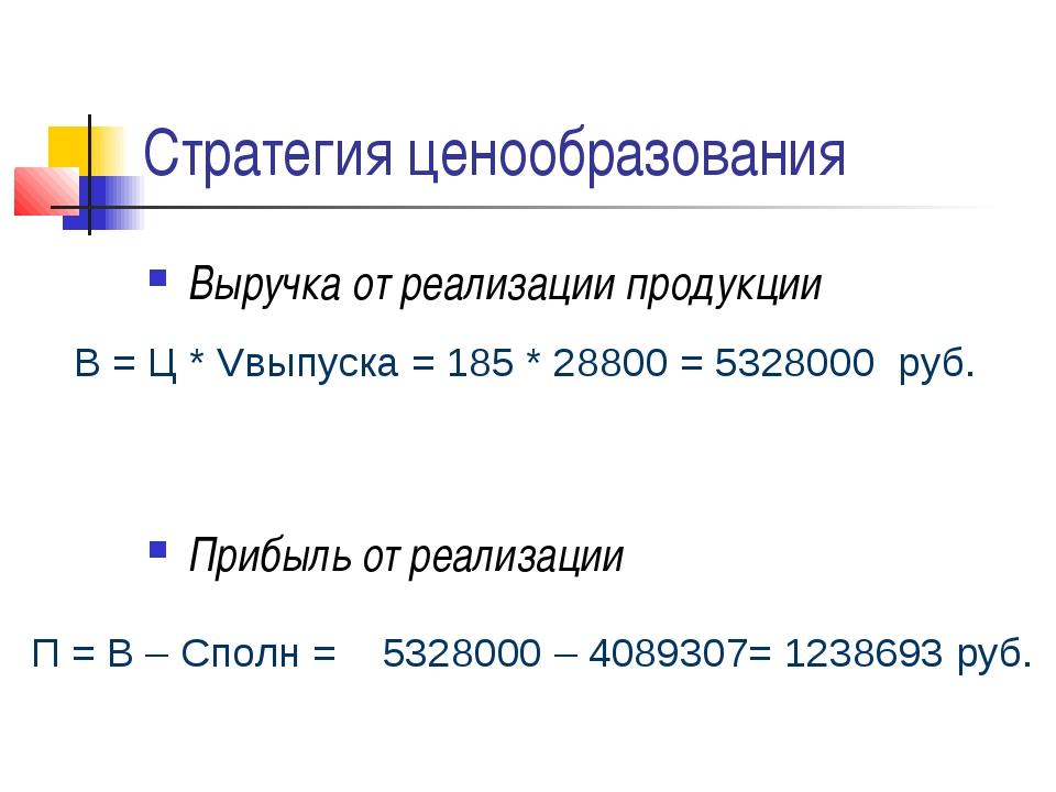 Стратегия ценообразования Выручка от реализации продукции Прибыль от реализац...