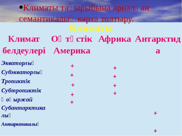 Климаты тақырыбына арналған семантикалық карта толтыру. + + + + + + + + + +...