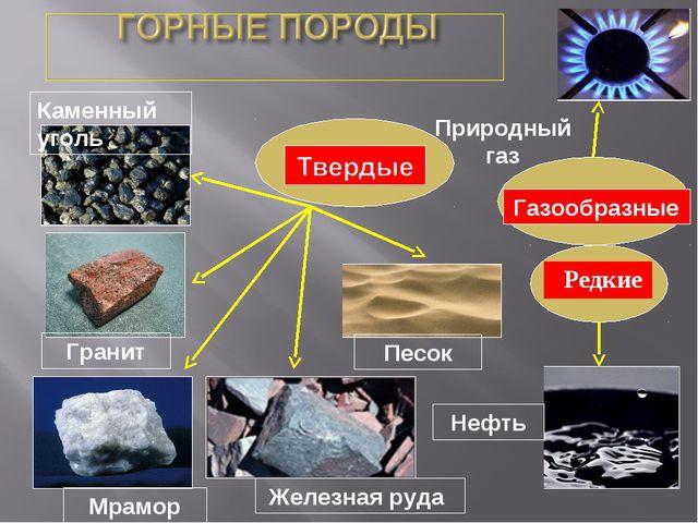 Газообразные Редкие Природный газ Нефть Каменный уголь Гранит Мрамор Железная...