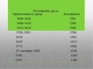 Вспомним даты Приготовили к уроку Вспомнили 1600-1629 1581 1609-1618 1588 163
