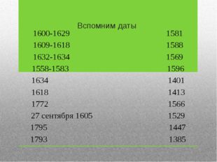 Вспомним даты 1600-1629 1581 1609-1618 1588 1632-1634 1569 1558-1583 1596 163