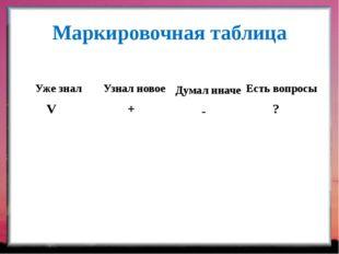 Маркировочная таблица Уже знал V Узнал новое + Думал иначе - Есть вопросы ?