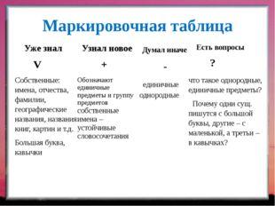 Маркировочная таблица Уже знал V Узнал новое + Думал иначе - Есть вопросы ? С