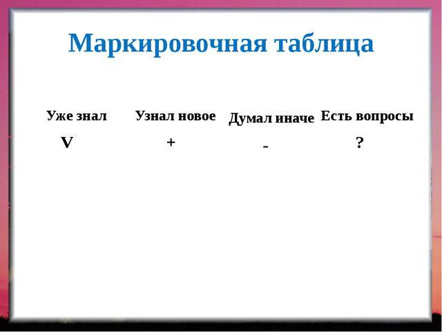 Маркировочная таблица Уже знал V Узнал новое + Думал иначе - Есть вопросы ? ...