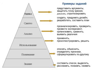 Примеры заданий представить аргументы,защитить точку зрения,доказать,спрогно