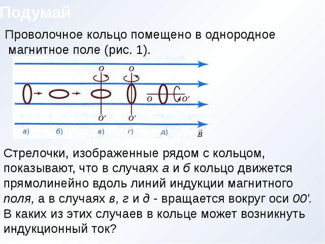 Подумай Рис. 1 Проволочное кольцо помещено в однородное магнитное поле (рис....
