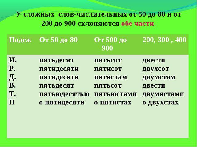 У сложных слов-числительных от 50 до 80 и от 200 до 900 склоняются обе части...