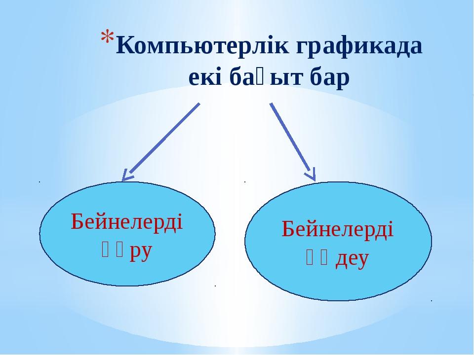 Компьютерлік графикада екі бағыт бар Бейнелерді құру Бейнелерді өңдеу
