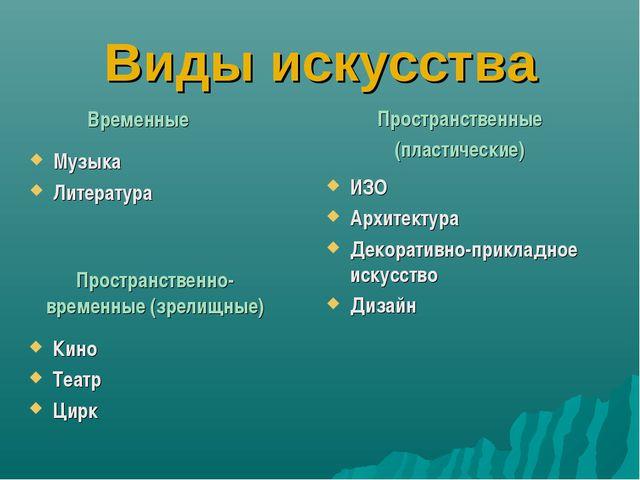 Виды искусства Пространственно-временные (зрелищные) Кино Театр Цирк Временны...