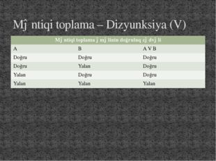 Məntiqi toplama – Dizyunksiya (V) Məntiqi toplama əməlinin doğruluq cədvəli A