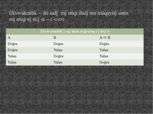 Ekvivalentlik – iki sadə məntiqi ifadənin müqayisəsinin məntiqi nəticəsi. – (