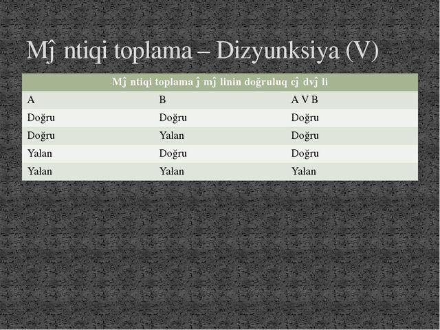 Məntiqi toplama – Dizyunksiya (V) Məntiqi toplama əməlinin doğruluq cədvəli A...