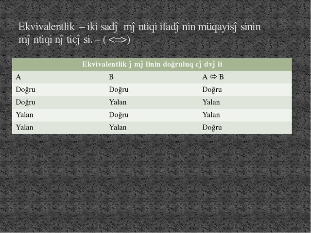 Ekvivalentlik – iki sadə məntiqi ifadənin müqayisəsinin məntiqi nəticəsi. – (...