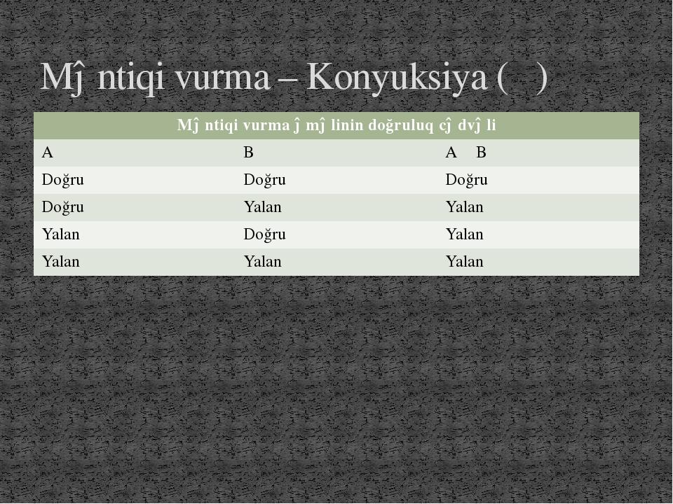 Məntiqi vurma – Konyuksiya (Λ) Məntiqi vurma əməlinin doğruluqcədvəli A B AΛB...