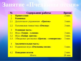 Занятие «Пчелкины песни» № Содержание работы Время 1 Приветствие 2 мин. 2 Ра