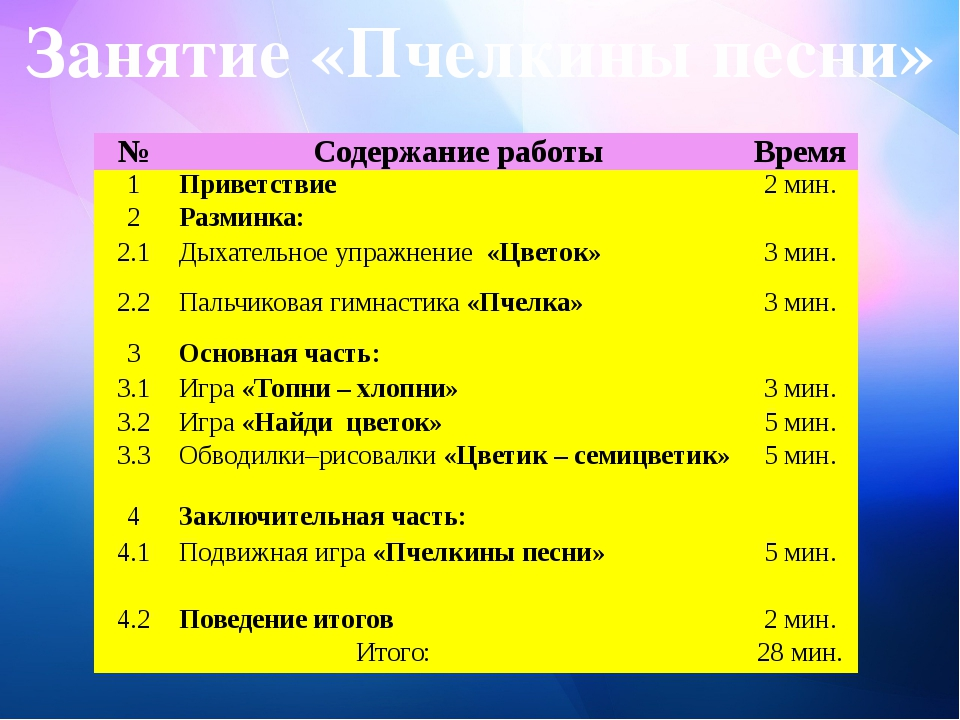 Занятие «Пчелкины песни» № Содержание работы Время 1 Приветствие 2 мин. 2 Ра...