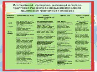 Интегрированный коррекционно- развивающий календарно-тематический план занят
