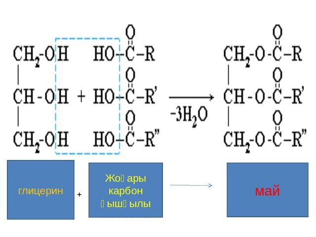 Қатты май= жоғар қаныққан карбон қышқылдары + глицерин /май қышқылы, пальмити...