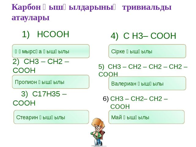 Карбон қышқылдарының тривиальды атаулары CH3 – CH2– CH2 – COOH 1) HCOOH 4) С...