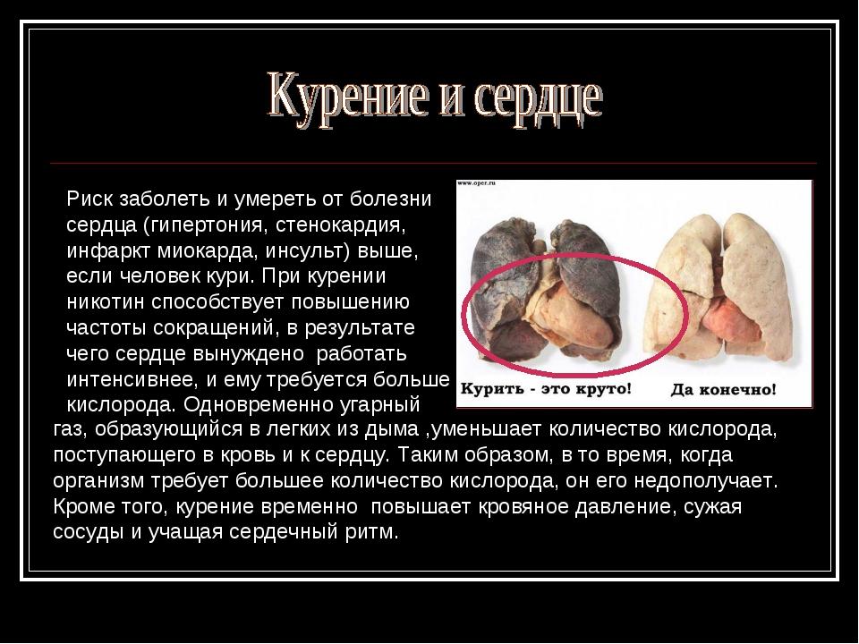 Риск заболеть и умереть от болезни сердца (гипертония, стенокардия, инфаркт м...