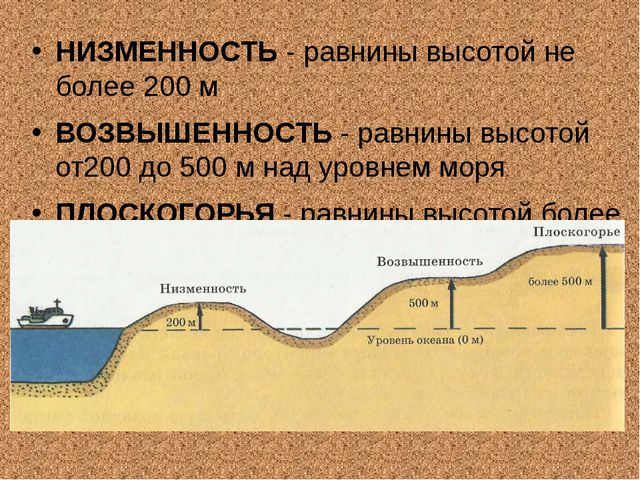 НИЗМЕННОСТЬ - равнины высотой не более 200 м ВОЗВЫШЕННОСТЬ - равнины высотой...