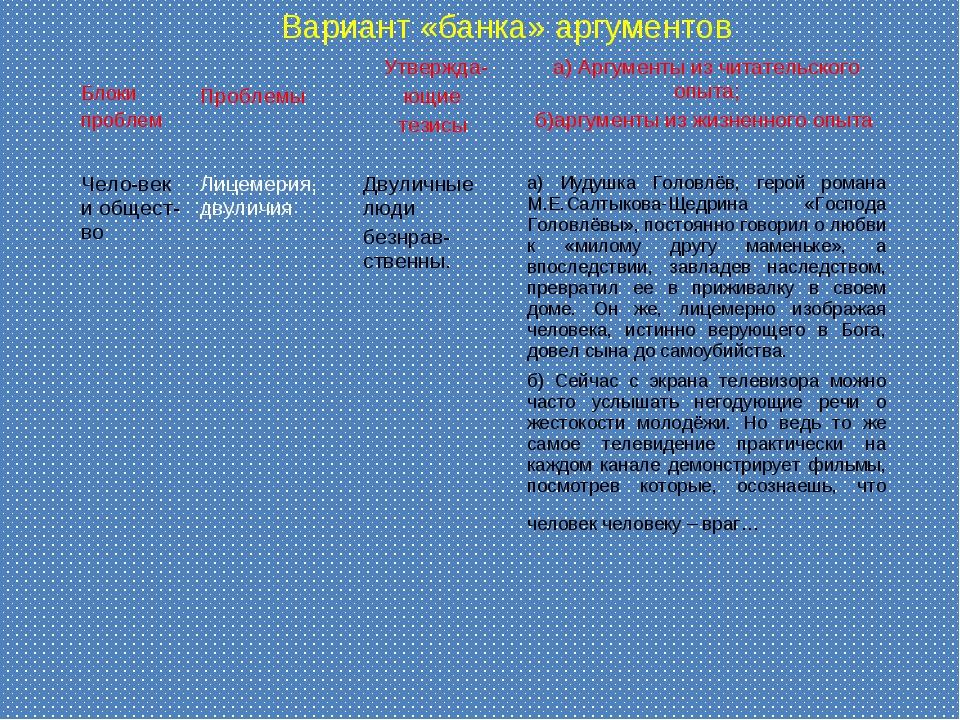 Вариант «банка» аргументов Блоки проблем Проблемы Утвержда- ющие тезисы а)...