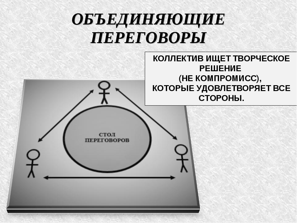 ОБЪЕДИНЯЮЩИЕ ПЕРЕГОВОРЫ КОЛЛЕКТИВ ИЩЕТ ТВОРЧЕСКОЕ РЕШЕНИЕ (НЕ КОМПРОМИСС), КО...