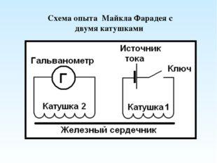 Схема опыта Майкла Фарадея с двумя катушками