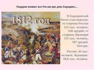 Недаром помнит вся Россия про день Бородино… В Бородинской битве участвовали: