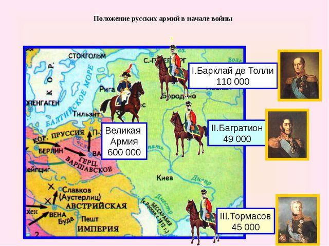 Положение русских армий в начале войны Великая Армия 600 000 III.Тормасов 45...