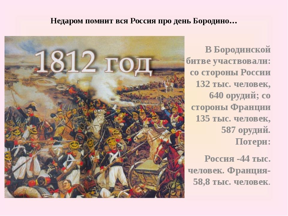 Фото смоленского сражения также завитки