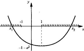 http://compendium.su/mathematics/algebra9/algebra9.files/image459.jpg