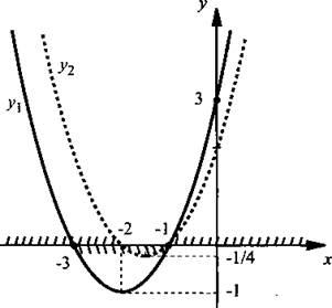http://compendium.su/mathematics/algebra9/algebra9.files/image449.jpg