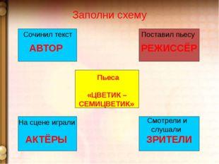 Заполни схему Сочинил текст Поставил пьесу Пьеса «ЦВЕТИК – СЕМИЦВЕТИК» На сце