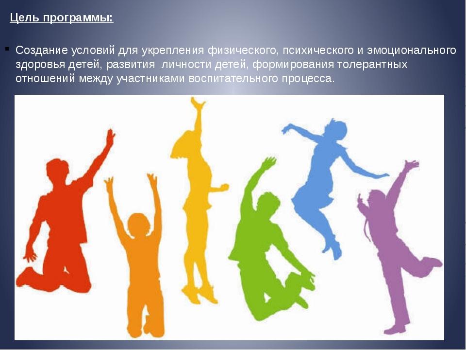 Цель программы: Создание условий для укрепления физического, психического и...